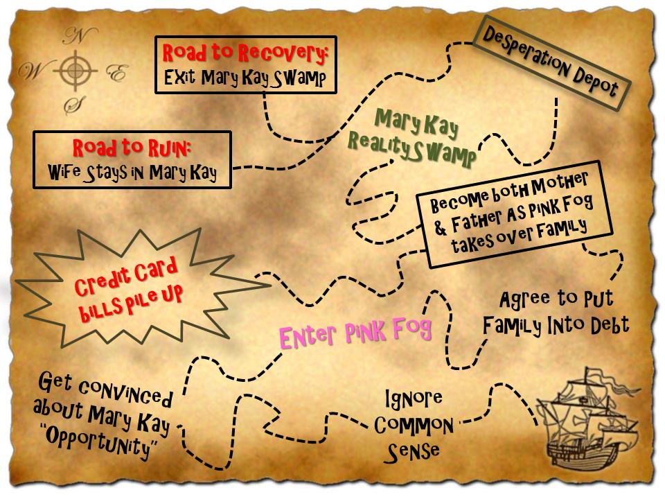 Treasure Map MK