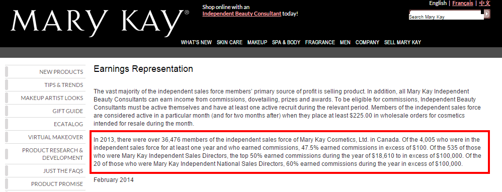 Mary Kay CA earnings 2013